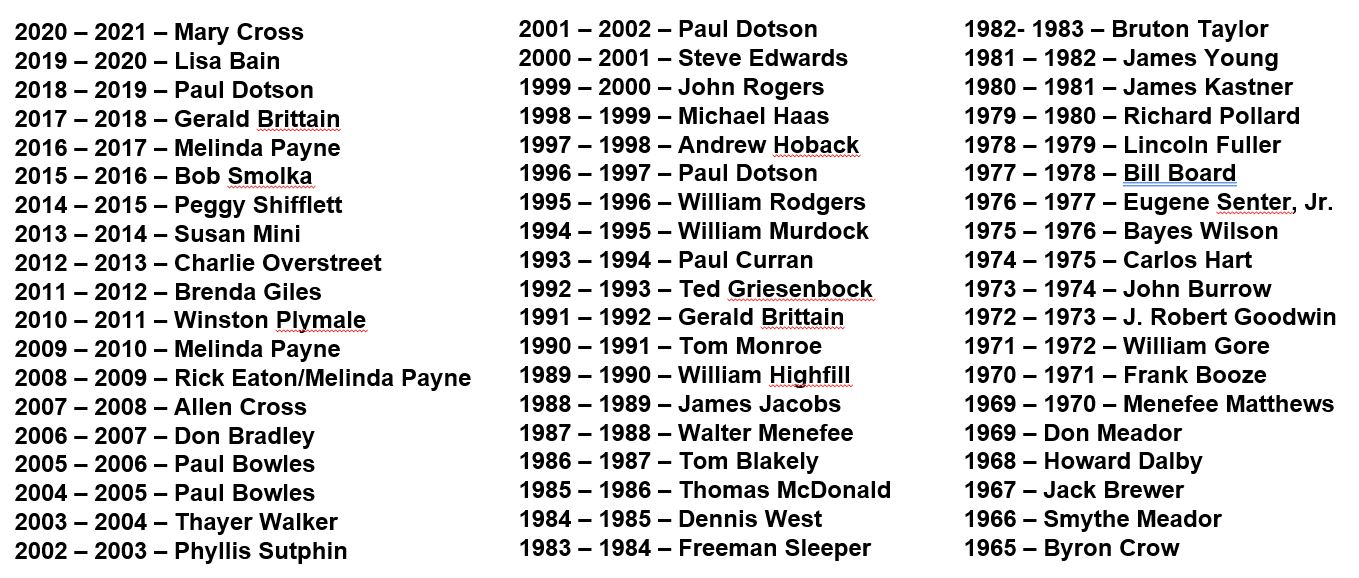 Past Presidents 1