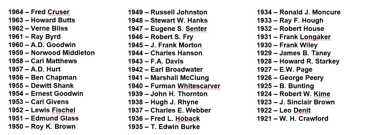Past Presidents 2